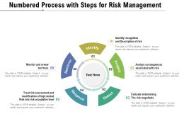 Numbered Process With Steps For Risk Management