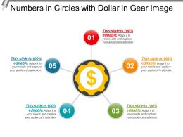 Numbers In Circles With Dollar In Gear Image