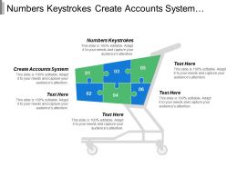 Numbers Keystrokes Create Accounts System Changing Schema Refer Words