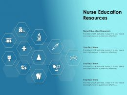 Nurse Education Resources Ppt Powerpoint Presentation Model Deck