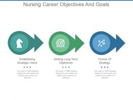 Nursing Career Objectives And Goals Ppt Infographic Template