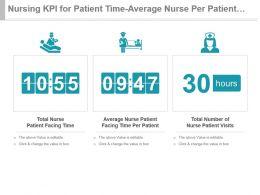 nursing_kpi_for_patient_time_average_nurse_per_patient_total_visits_presentation_slide_Slide01