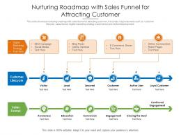 Nurturing Roadmap With Sales Funnel For Attracting Customer