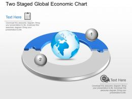 Nv Two Staged Global Economic Chart Powerpoint Template Slide