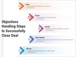 Objections Handling Steps To Successfully Close Deal