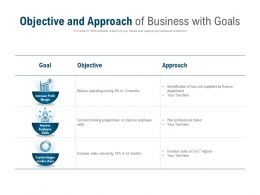 Objective And Approach Of Business With Goals