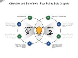 Objective And Benefit With Four Points Bulb Graphic