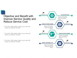 Objective And Benefit With Improve Service Quality And Reduce Service Cost