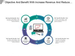Objective And Benefit With Increase Revenue And Reduce Operating Cost