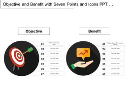 Objective And Benefit With Seven Points And Icons Ppt Infographic