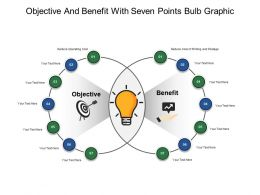 Objective And Benefit With Seven Points Bulb Graphic