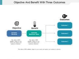 Objective And Benefit With Three Outcomes