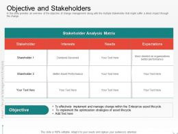 Objective And Stakeholders Change Within Ppt Powerpoint Presentation Outline Portrait