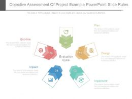 Objective Assessment Of Project Example Powerpoint Slide Rules
