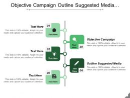 Objective Campaign Outline Suggested Media Consumer Competitor Analysis
