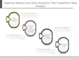 Objective Mission And Vision Economic Plan Powerpoint Slide Designs