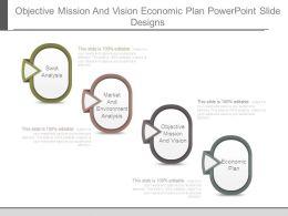 objective_mission_and_vision_economic_plan_powerpoint_slide_designs_Slide01