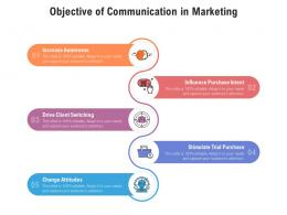 Objective Of Communication In Marketing