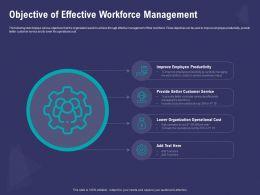 Objective Of Effective Workforce Management Maximum Output Ppt Powerpoint Presentation Brochure