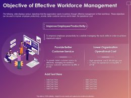 Objective Of Effective Workforce Management Ppt Powerpoint Presentation Ideas