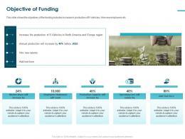 Objective Of Funding Pitch Deck Raise Funding Bridge Financing Ppt Slide