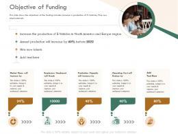 Objective Of Funding Raise Funding Bridge Funding Ppt Formats