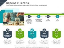 Objective Of Funding Raise Funding Short Term Bridge Financing Ppt Slides