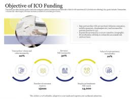 Objective Of Ico Funding Investment Pitch Presentation Raise Funds Cryptocurrency Ipo Ppt Grid