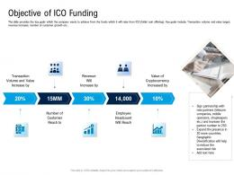 Objective Of ICO Funding Pitch Deck For Cryptocurrency Funding Ppt Professional