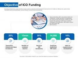 Objective Of ICO Funding Pitch Deck For ICO Funding Ppt Summary
