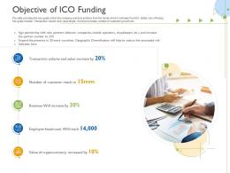 Objective Of Ico Funding Raise Funds Initial Currency Offering Ppt Infographic Template Skills