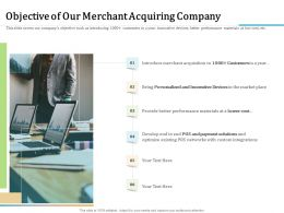 Objective Of Our Merchant Acquiring Company Materials Ppt Powerpoint Presentation Outline Summary