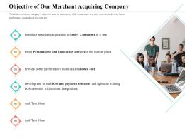 Objective Of Our Merchant Acquiring Company With Custom Ppt Powerpoint Presentation Styles