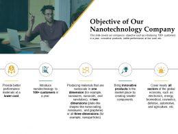Objective Of Our Nanotechnology Company Innovative Products Ppt Inspiration