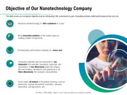 Objective Of Our Nanotechnology Company Ppt Powerpoint Presentation Layouts