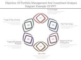 Objective Of Portfolio Management And Investment Analysis Diagram Example Of Ppt