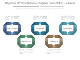 Objective Of Web Analytics Diagram Presentation Graphics