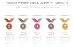 Objective Promotion Strategy Diagram Ppt Sample File