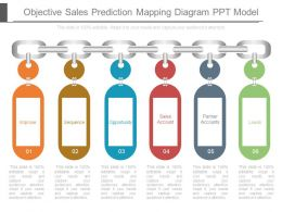 Objective Sales Prediction Mapping Diagram Ppt Model