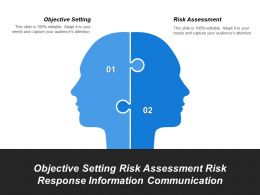 Objective Setting Risk Assessment Risk Response Information Communication
