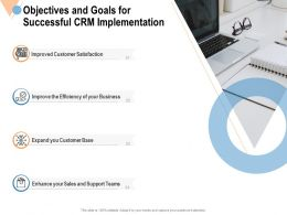 Objectives And Goals For Successful CRM Implementation Ppt Powerpoint File