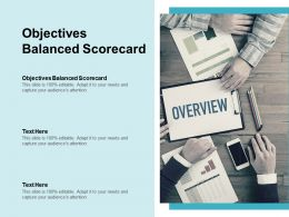 Objectives Balanced Scorecard Ppt Powerpoint Presentation Outline File Formats Cpb