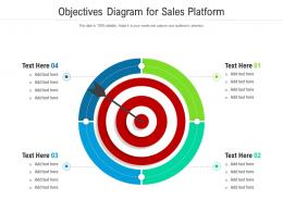 Objectives Diagram For Sales Platform Infographic Template