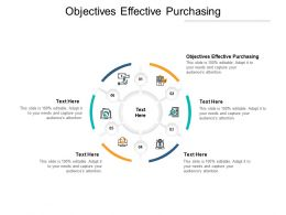 Objectives Effective Purchasing Ppt Powerpoint Presentation Outline Ideas Cpb