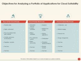 Objectives For Analyzing A Portfolio Of Applications For Cloud Suitability Ppt Powerpoint Slides