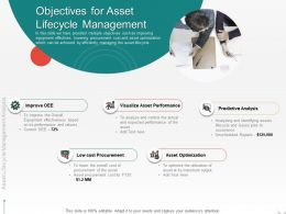 Objectives For Asset Lifecycle Management Actual M2104 Ppt Powerpoint Presentation Styles Diagrams
