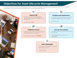 Objectives For Asset Lifecycle Management Occurrence Ppt Powerpoint Grid