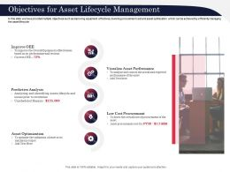 Objectives For Asset Lifecycle Management Prior Ppt Powerpoint Presentation Professional