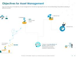 Objectives For Asset Management Debt Securities Ppt Powerpoint Presentation Examples