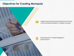 Objectives For Creating Monopoly Ppt Powerpoint Presentation Slides Templates